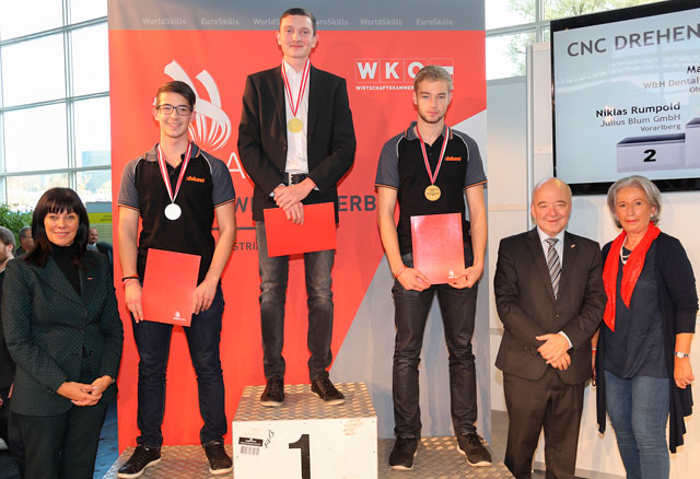 W&H secures second Austrian national championship title in a row